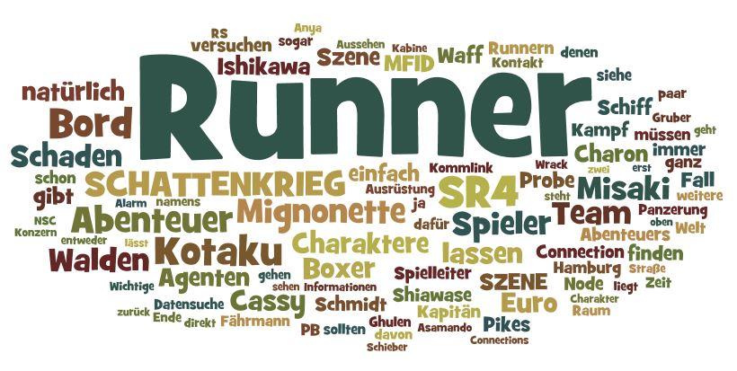 Wordle: Schattenkrieg