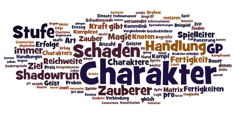 Wordle: Shadowrun